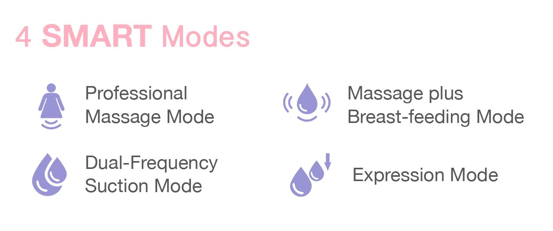 4 Smart Mpdes